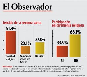 encuestas1