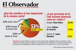 encuestas2