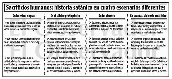 Sacrificios humanos en México: Por cada bebé abortado se producirá otro crimen por parte de la delincuencia organizada